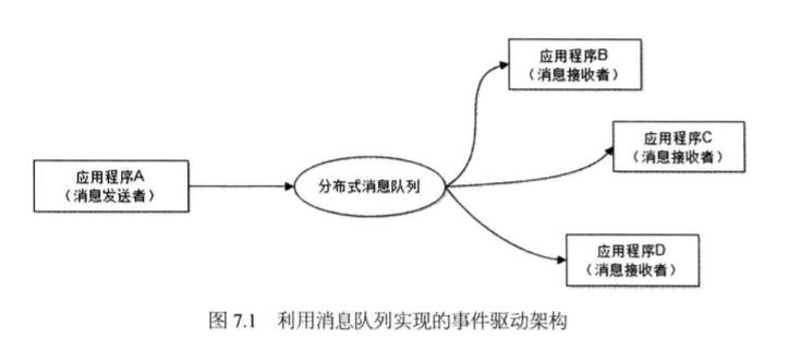 System_design_c7_01
