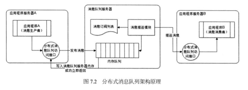 System_design_c7_02